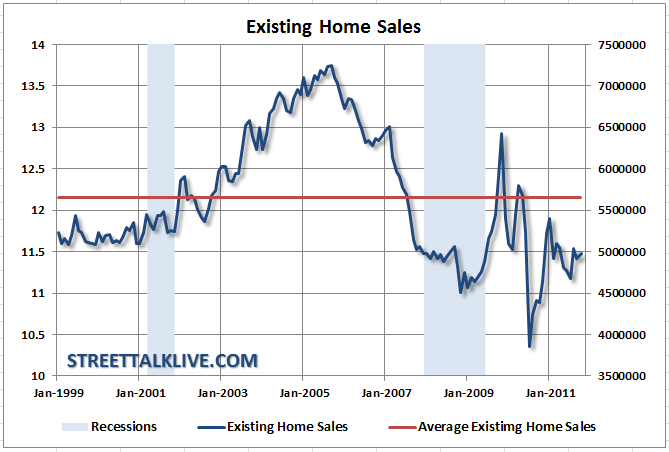 home-sales-existing-112811