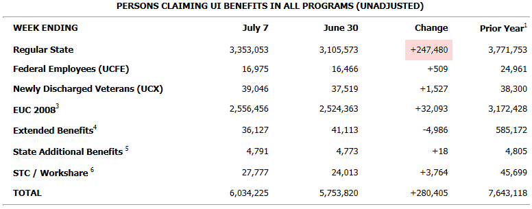 jobless-claims-073012