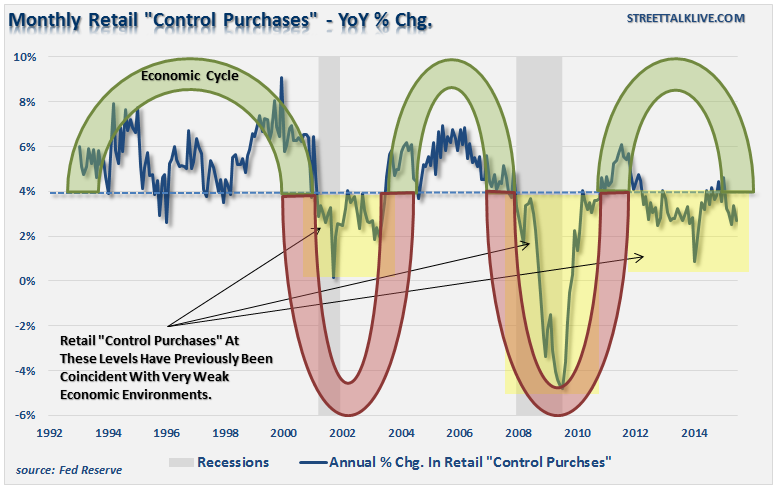 Retail-Sales-Control-Purchases-111115
