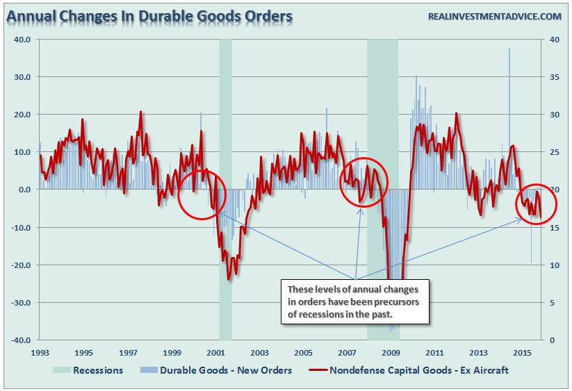 Durable-Goods-020816
