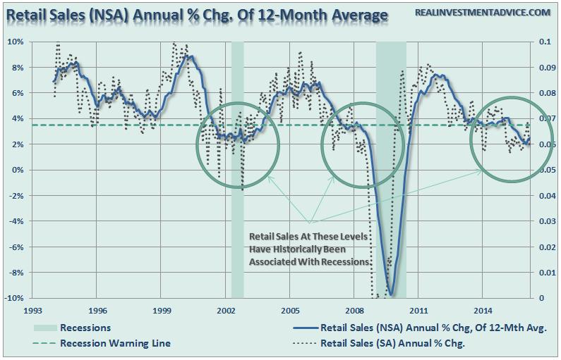 Retail-Sales-2-041416