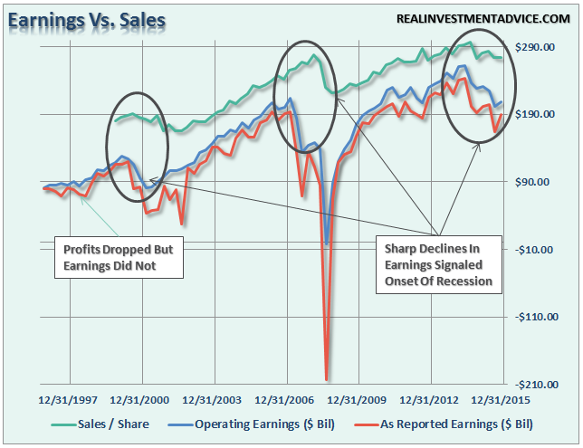 , Technically Speaking: There Is No Asset Bubble?