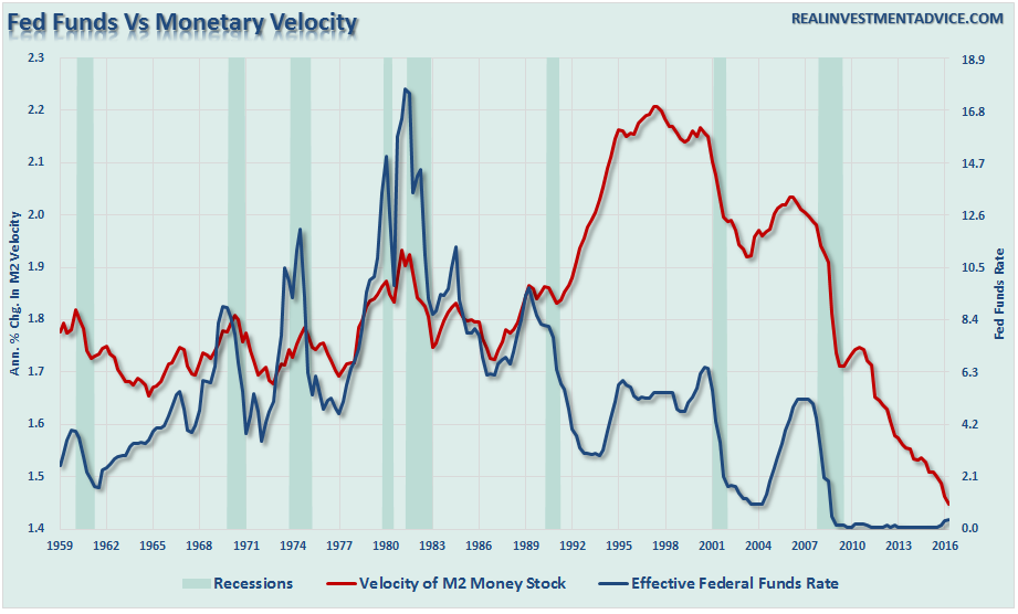 , Liquidity Trapped! The Fed's Policy Nightmare
