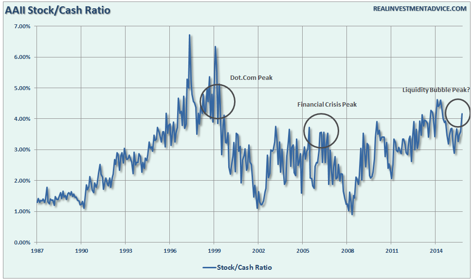 farrell-stock-cash-ratio-091116