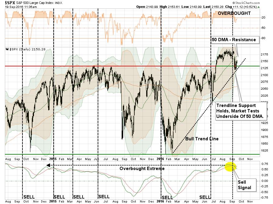 sp500-marketupdate-091916