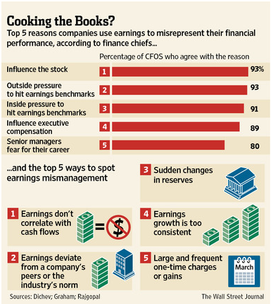 cooking-the-books-2