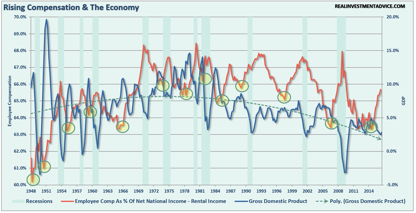 , Technically Speaking: The Great Divide