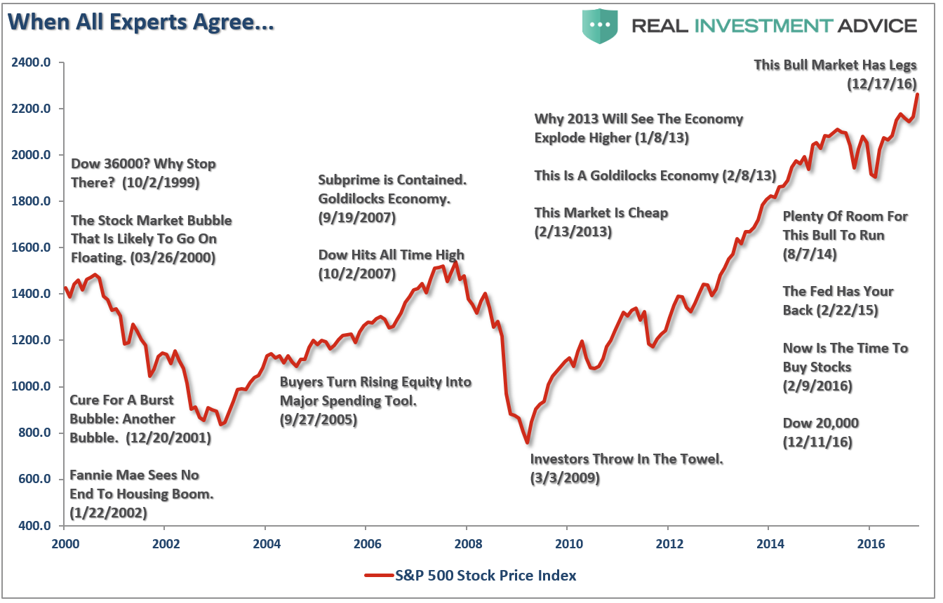 , Technically Speaking: Your Brain Is Killing Your Returns
