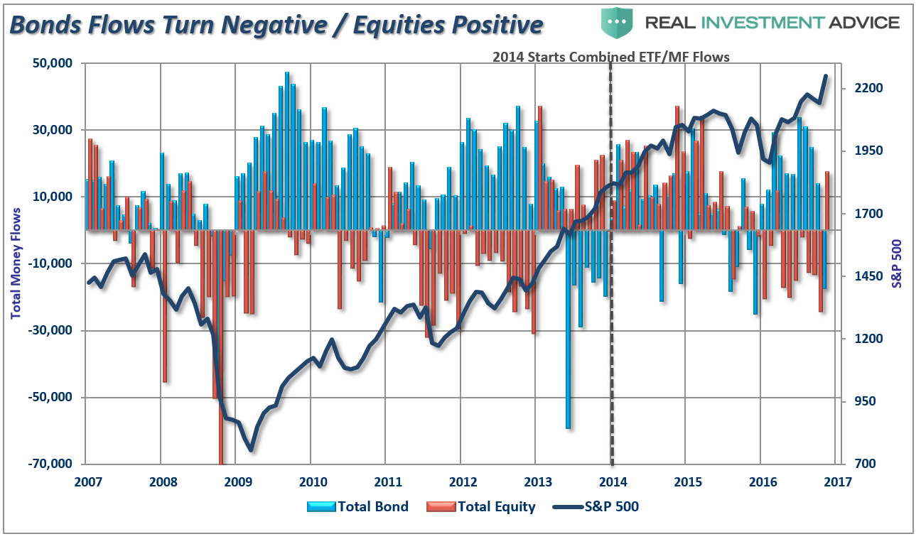 , Technically Speaking: Christmas Cheer or Excessive Exuberance?