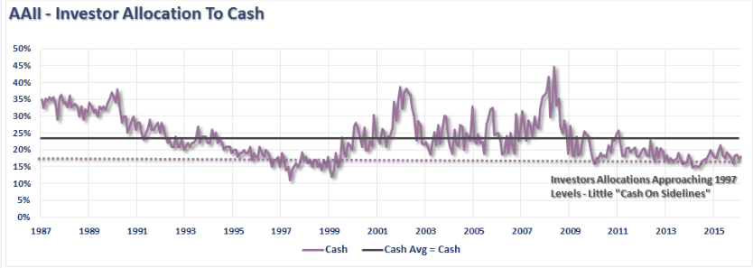 , The Real Value Of Cash