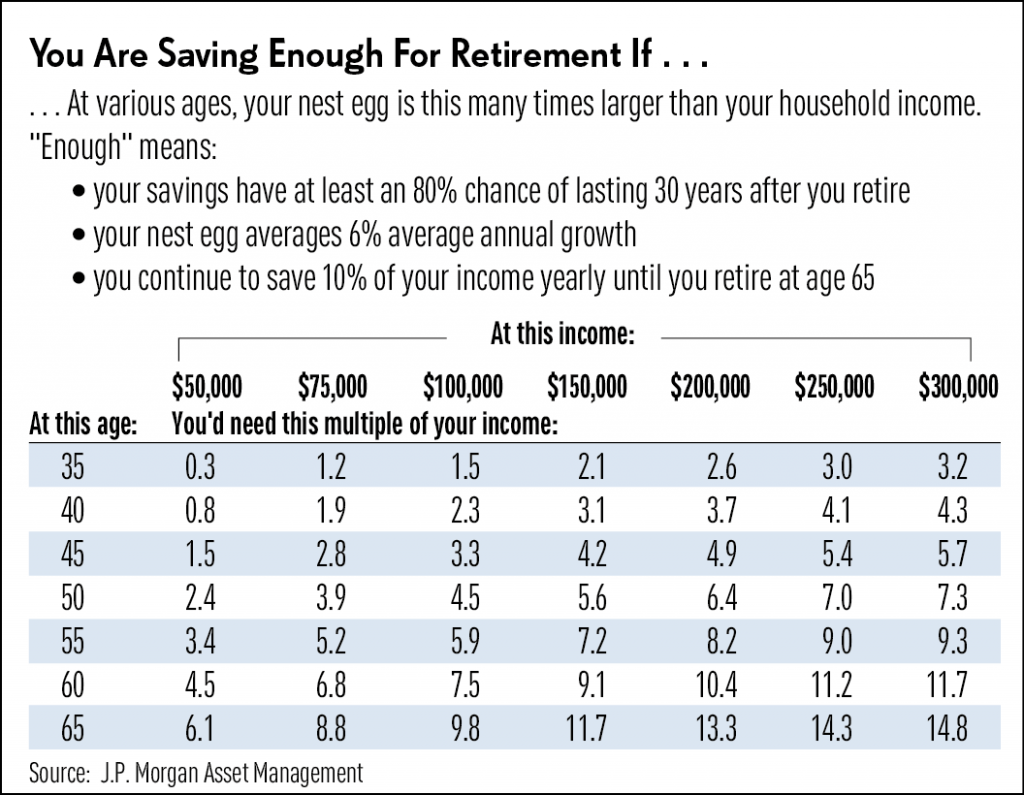 , Boomers Are Facing A Financial Crisis
