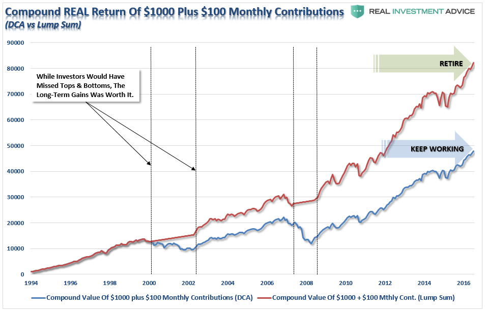 ", Stocks – The Great ""Wealth"" Equalizer?"