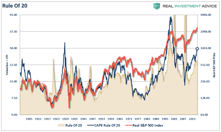 , The Myths Of Stocks For The Long Run – Part IX