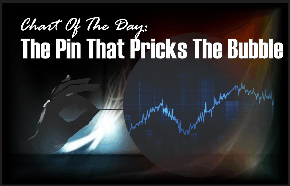 , COTD – The Pin That Pricks The Bubble