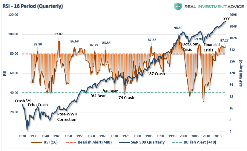 ", Technically Speaking: What Exactly Is ""RSI?"""