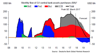 , QE: Can a New Theory Change Reality?