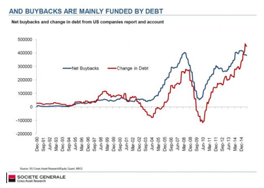 , Corporate QE : What It Is & Isn't