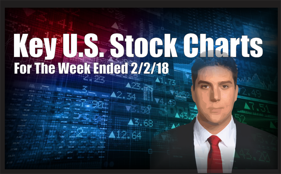 , Key U.S. Stock Charts To Watch For The Week Ended 2/2/2018
