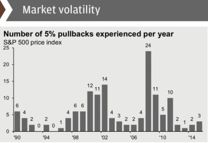 , The Volatility Monologues – Can We Chat?