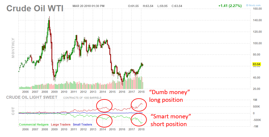 , Crude Oil Breaks Out, But Will It Last?