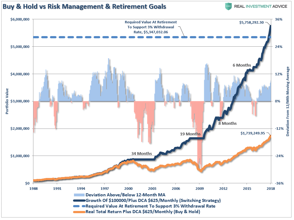 , The Myths Of Stocks For The Long Run – Part VI