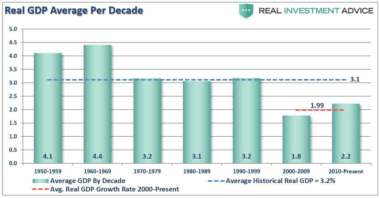 , The Mirage That Will Be Q2-GDP