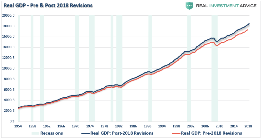 , Was Q2-GDP Really All That Extraordinary?