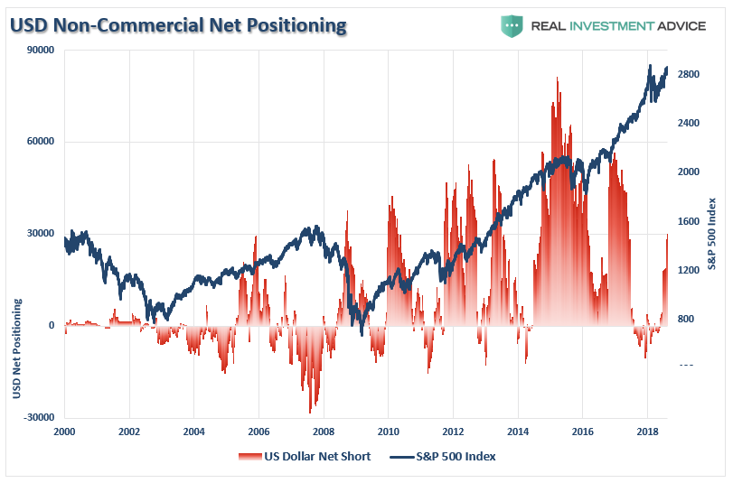 """, Technically Speaking: """"It Can Only Go Up From Here"""""""
