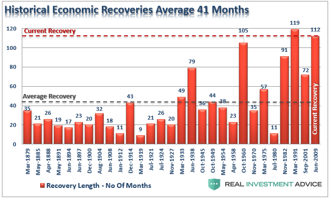 , The Important Role Of Recessions