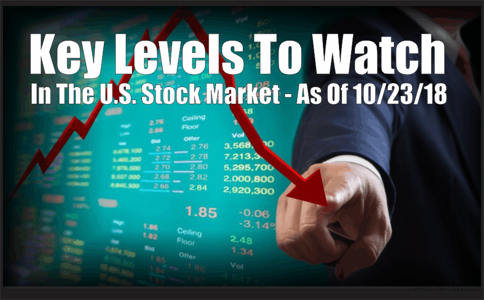 , Here Are The Key Levels To Watch In U.S. Stocks