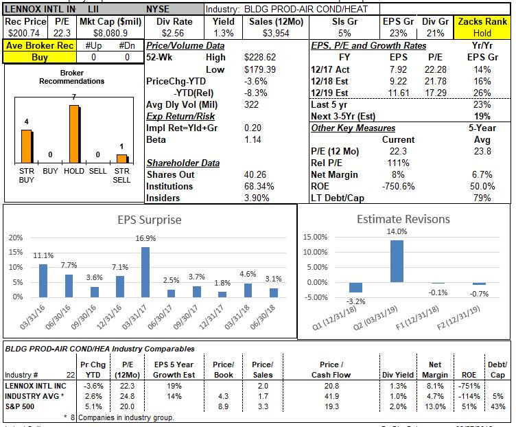 , 10-Fundamentally Strong Value Stocks Hitting Our Radar