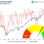 Technically Speaking: A Sellable Rally?