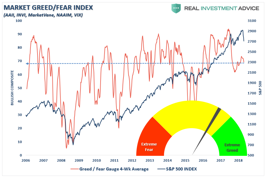 , Technically Speaking: A Sellable Rally?