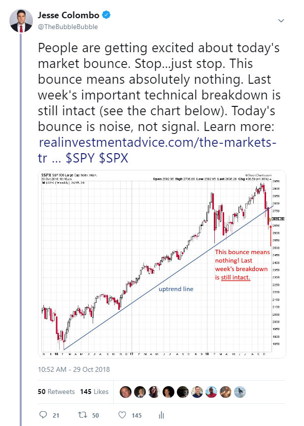 , The Market Is Gunning For Its Early-2018 Lows