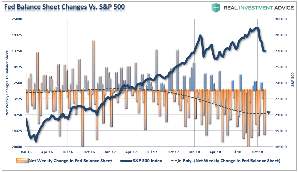 , The Tailwinds To The Bull Market Have Shifted