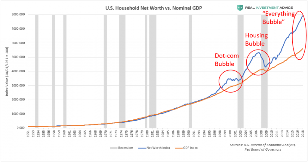 , Housing Bubble 2.0: America's Housing Market Is Up 49% Since 2012