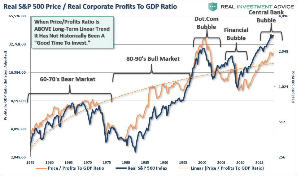 , Corporate Profits Are Worse Than You Think