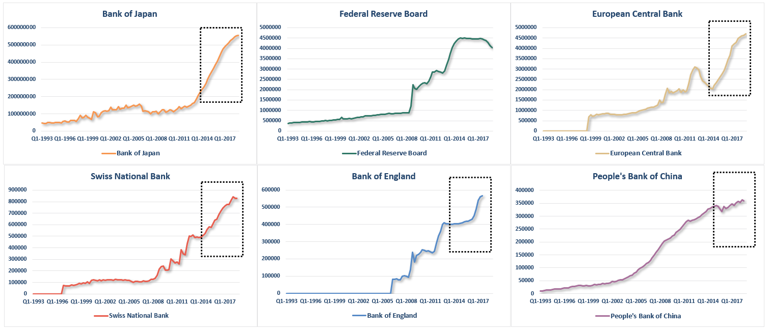 , Should We Really Not Worry About The Fed's Balance Sheet?