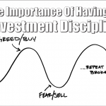 The Importance Of Having An Investment Discipline