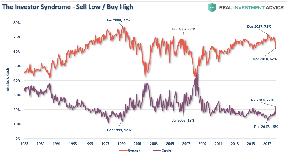 , Ignore The Yield Curve, They Said… 03-30-19