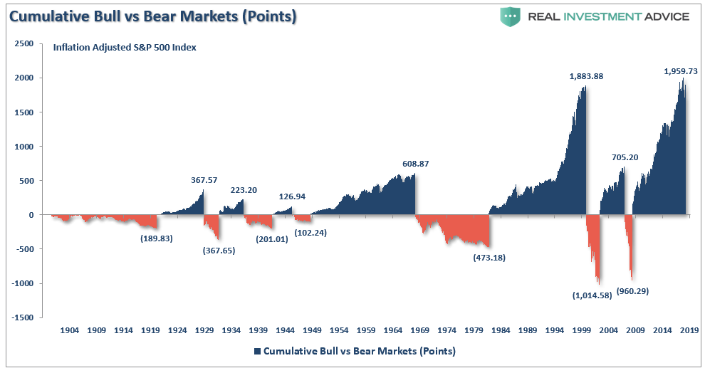 , After Two Of The Greatest Bull Markets In U.S. History, Why Are Boomers So Broke?