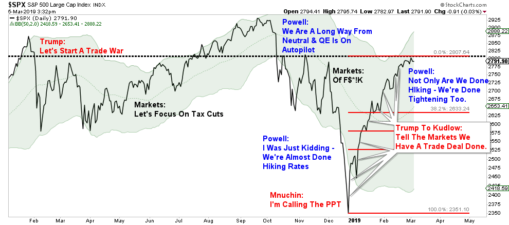, QE – Then, Now, & Why It May Not Work