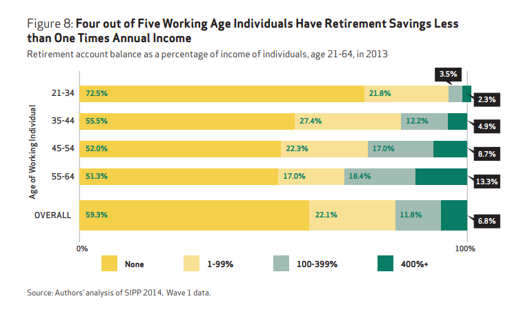 The 4%25 Rule, The 4%25 Rule Is Dead. What Should Retirees Do Now?