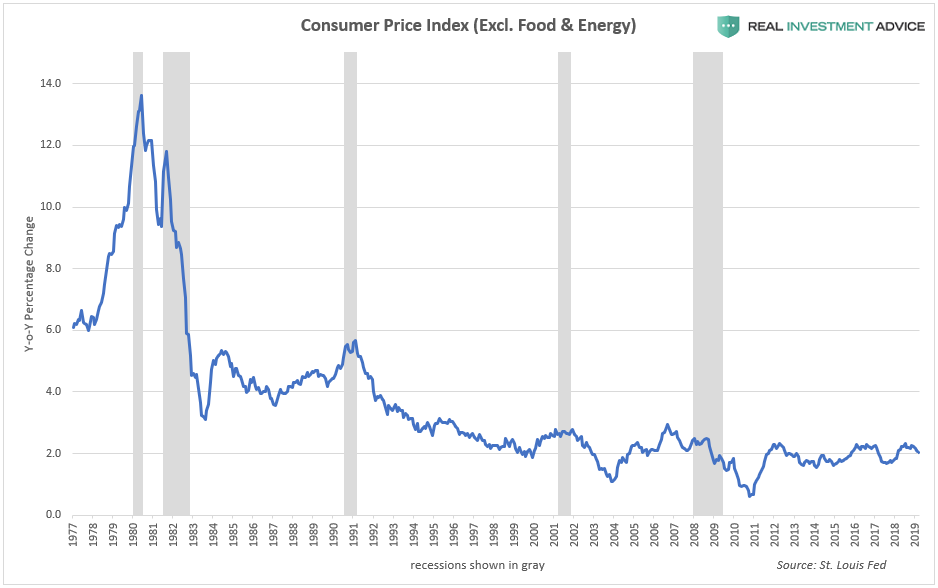 , Where Is Inflation Hiding? In Asset Prices