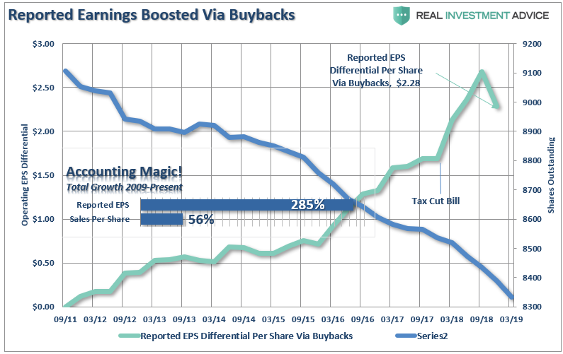 , The Great Stock Buyback Debate