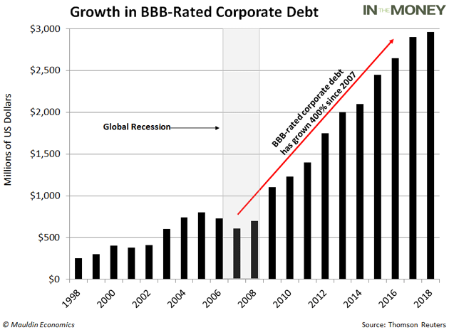 ", Powell Channels Bernanke: ""Subprime Debt Is Contained"""