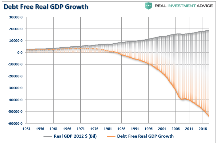 , Socialism Rises Due To The Great American Economic Growth Myth