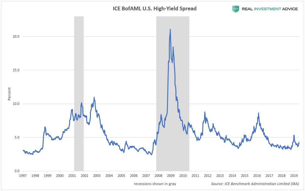 , Here Are The Recession Warning Signs To Watch