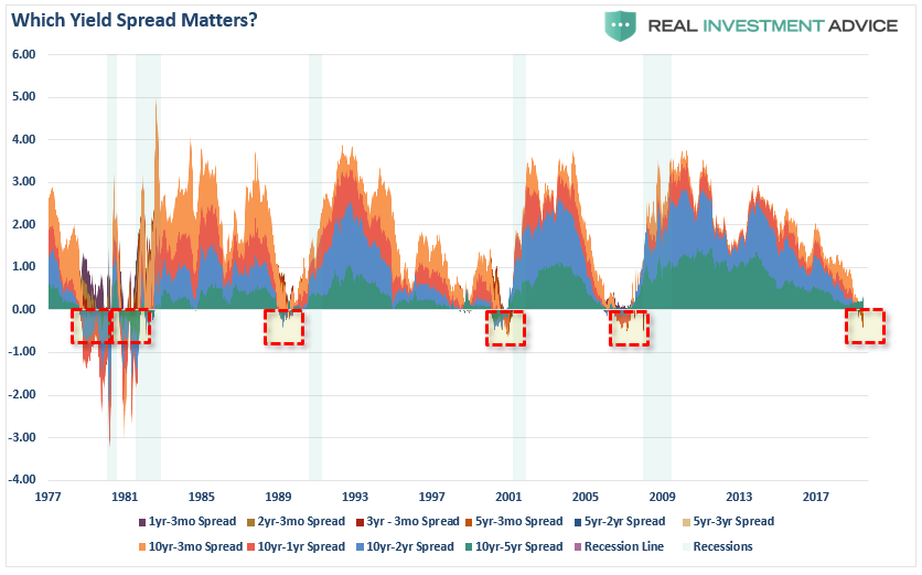 , What The Fed Said, Didn't Say, & What Happens Next 06-21-19