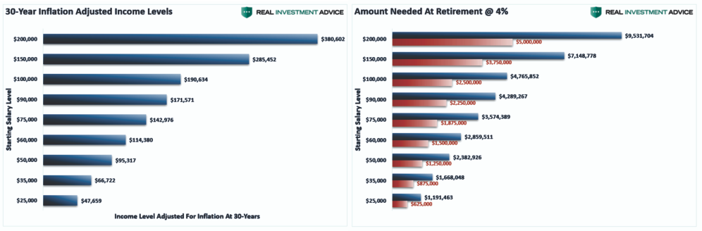 , The One Lesson Investors Should Have Learned From Pension Funds